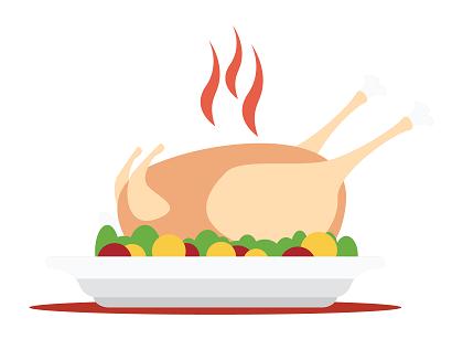 Enjoy Thanksgiving Dinner